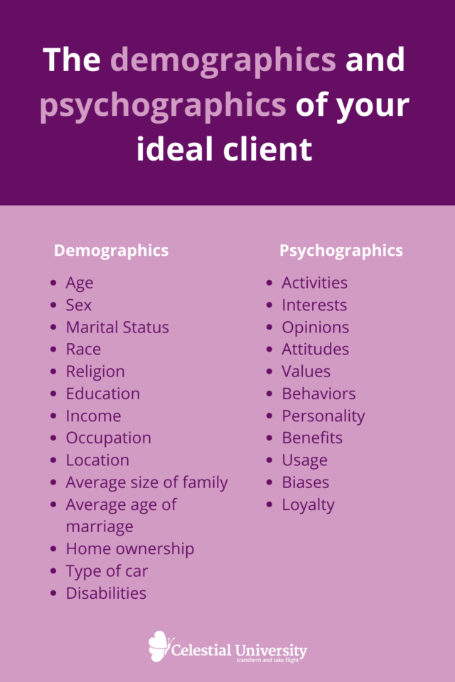 The demographics and psychographics of your ideal client by Jill Celeste