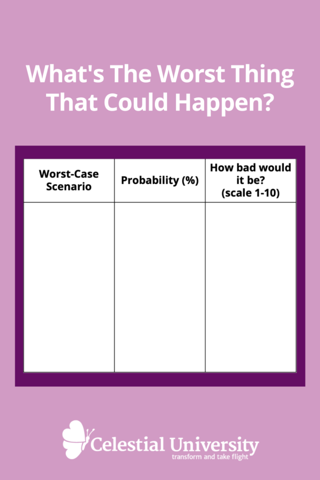 What's the worst thing that could happen - a risk assessment tool created by Jill Celeste